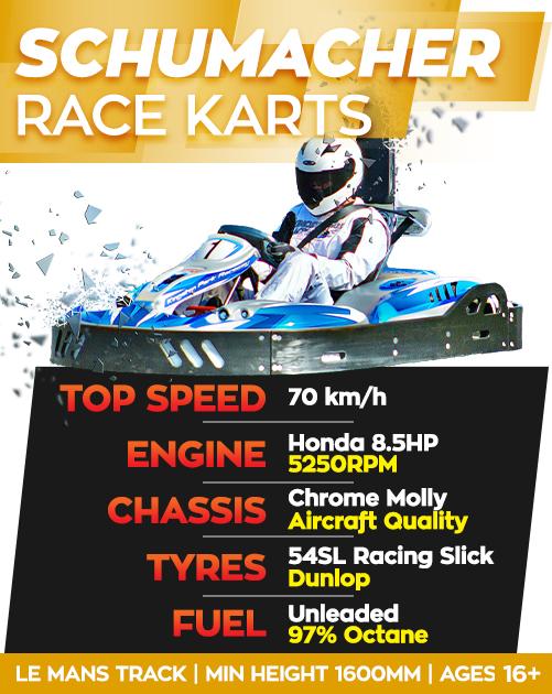 Kingston-Park-Raceway-Corporate-Events-Go-Karts-Stats